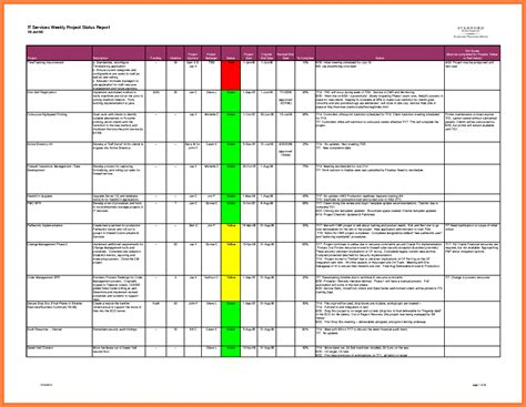 monthly status report template project management 8 weekly progress report template project management