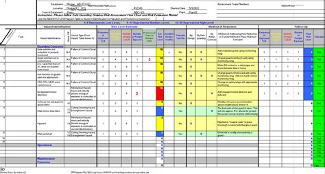 free risk assessment spreadsheet machine safety specialists