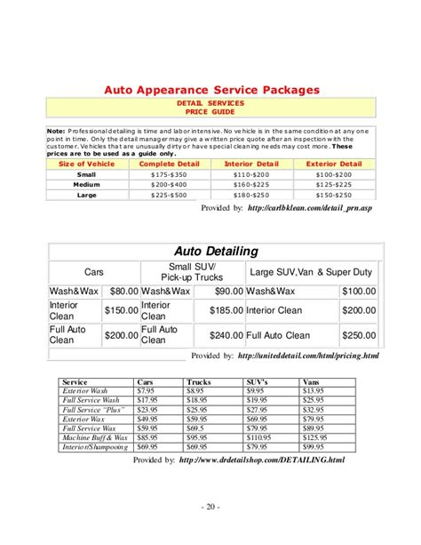 auto detailing receipt template kleaving auto cleaning and detailing business plan