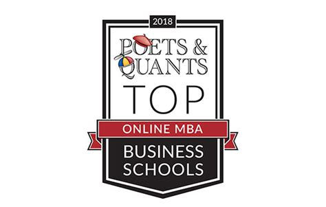 Rit Mba Program Ranking by Rit Mba Program Performs Well In Rankings Ntid Parent News