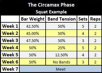 westside barbell template why i wouldn t westside a review of conjugate