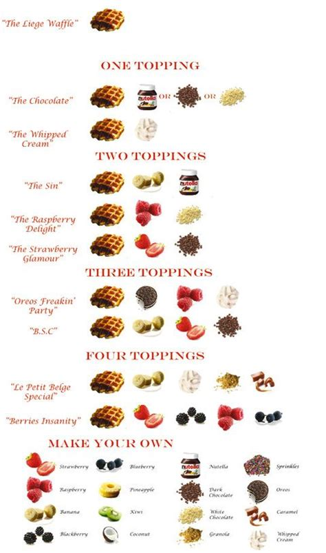 best toppings waffle topping menu breakfast ideas