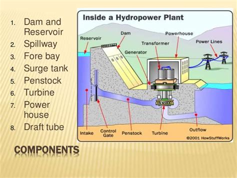 layout of hydro power plant pdf hydro power plant