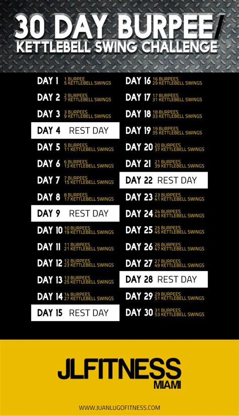 300 kettlebell swings a day best 20 burpee challenge ideas on pinterest burpee