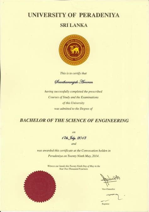 Is Mba A Technical Degree by Degree Certificate
