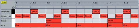 dnb drum pattern ableton midi drum patterns for edm quadrophone
