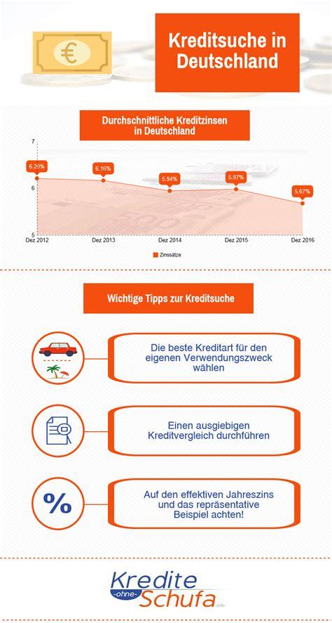 kredit ohne schufa deutschland kredite kostenlos vergleichen so funktioniert es richtig