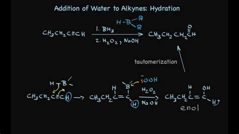 hydration of ketone hydration of alkynes to make aldehydes and ketones