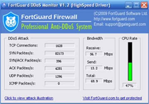best ddos program aprendiz muonline antihack ddos update 2010