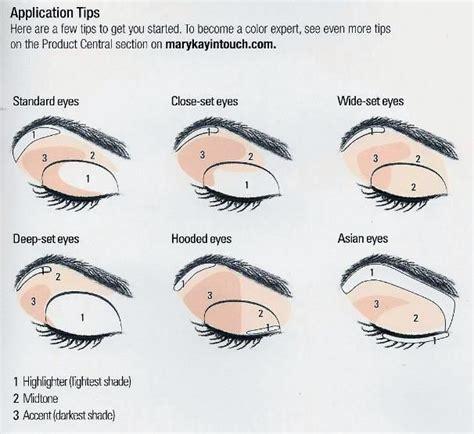 Eyeshadow How To Apply best 25 eye shadow application ideas on how