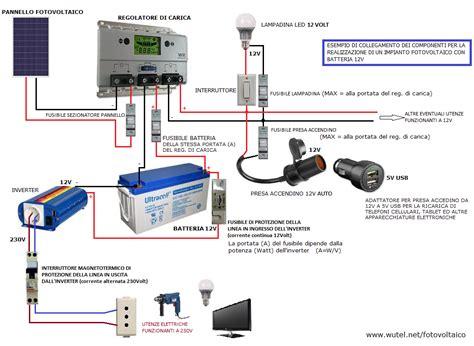 dispense impianti elettrici www wutel net schemi elettrici per fv 12v