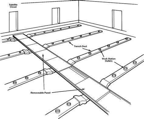 floor plan meaning floor plan definition meaning state environmental