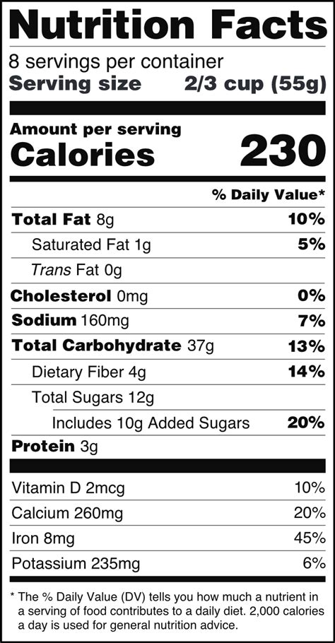 Nutri Facts file fda nutrition facts label 2016 png wikimedia commons