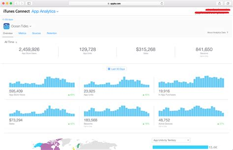 analytics for mobile app introduction to mobile app analytics and 18 best mobile