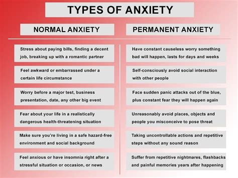 how to an anxious college anxiety disorders symptoms dangers and how to deal with them