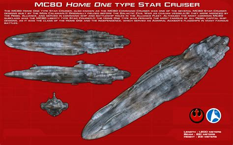 one home mc80 home one type cruiser ortho by