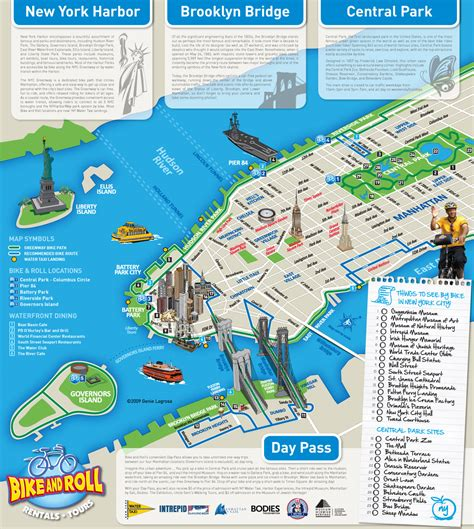map new york city attractions 301 moved permanently
