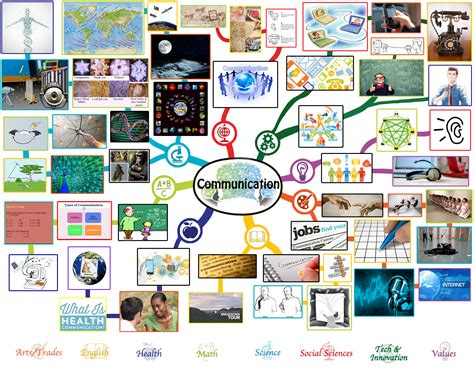 visual communication design lessons communication lesson plan all subjects any age any