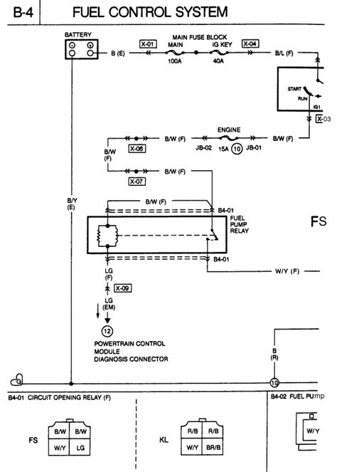 2001 mazda 626 fuel wiring diagram wiring diagram