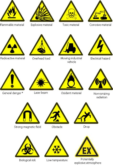 Sticker Safety Sign K3 Bahaya Bahan Area Laser 30cm Wskim 102 Requirements Concerning The Provision Of Safety Signs In