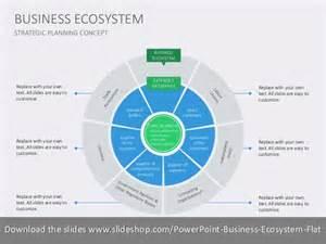slideshop business ecosystem flat slideshare