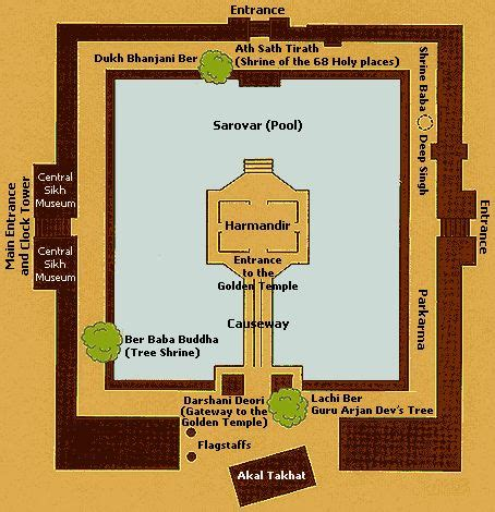 gurdwara floor plan ground floor plan of golden temple typologie of gurudwara