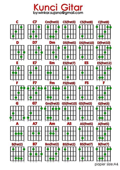 download tutorial main gitar untuk pemula chord gitar triad selir hati mengenal chord kunci gitar