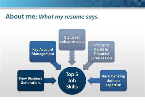 powerpoint templates for job interviews sales interview presentation