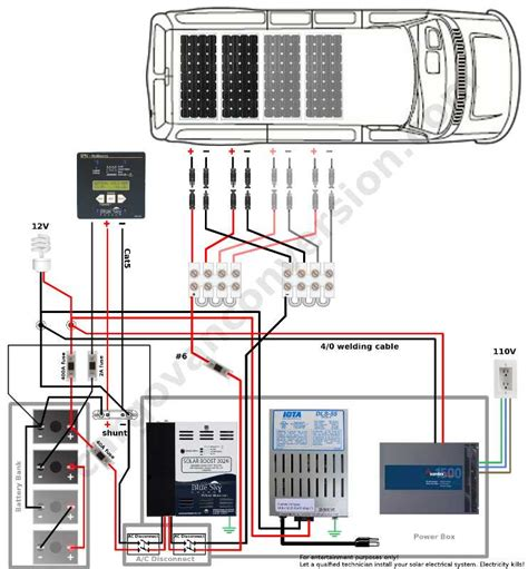 rv electrical wiring diagram rv solar system wiring diagram page 2 pics about space