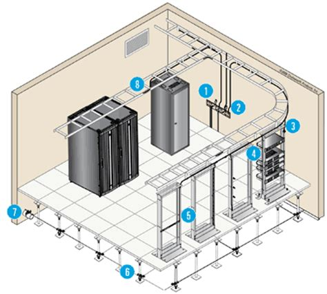 Visio Server Room Floor Plan by 8 Cpi Products For A Successful Grounding And Bonding