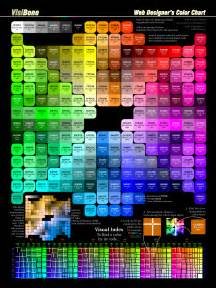 web color chart web designer s color reference chart 2x closeup