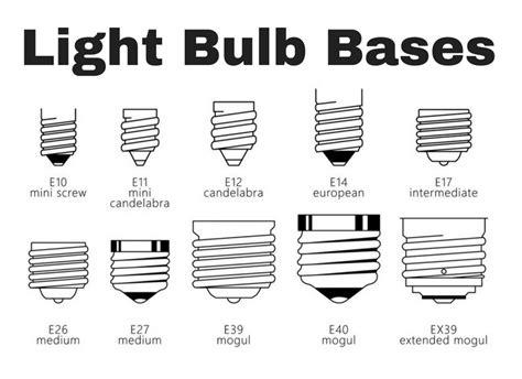 light bulb types chart light bulb types chart decoratingspecial com