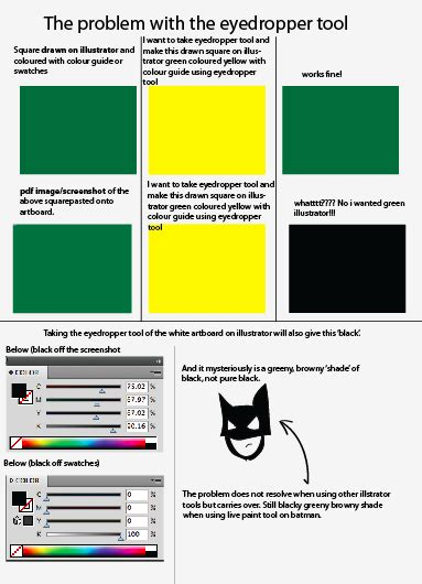 reset eyedropper tool photoshop color illustrator cs5 eyedropper tool only picking up
