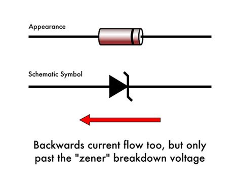 how does a diode work in the forward and direction basics introduction to zener diodes evil mad scientist laboratories