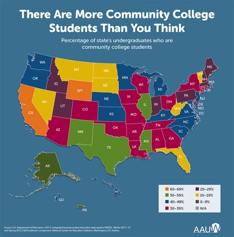 colleges in see your state s report card on community colleges aauw