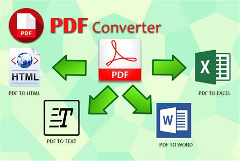 convert pdf to word free reddit convert pdf to word excel and any format for 6 seoclerks