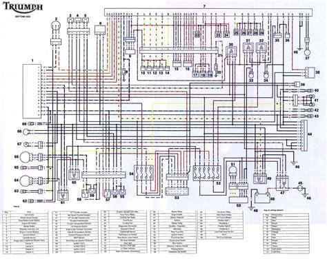 triumph tt600 wiring diagram ducati 1198 wiring diagram