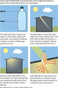 solar light water bottle light up the changes starting with a bottle