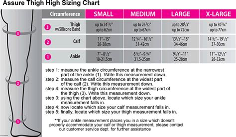 Circumference Length Measuring Band mediven assure 16 20 mmhg unisex closed toe thigh highs w