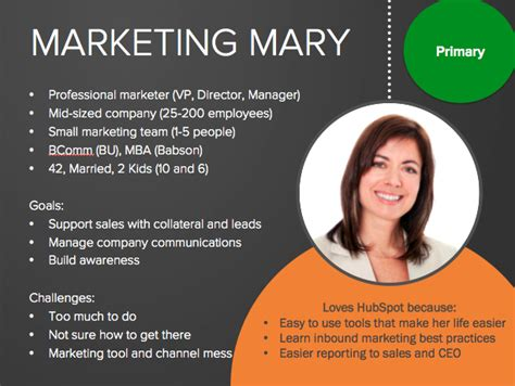Using Personas For Email Marketing Smart Insights Marketing Persona Template
