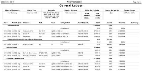 general ledger report sle general ledger and trial balance openerp for accounting