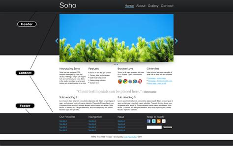 tutorial website gallery wonderful website templates tutorial photos entry level