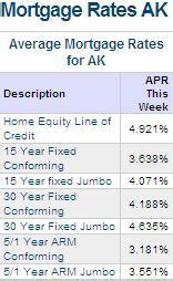 home mortgage rates today 10 25 30 year conforming home