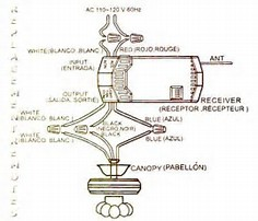 hampton bay ceiling fan wiring diagram remote hampton hampton bay ceiling fan light kit wiring diagram hampton auto on hampton bay ceiling fan wiring
