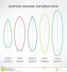 printable longboard shapes surfboard pattern use the printable outline for crafts