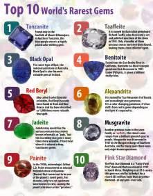 top 10 world s rarest gems seosurfer