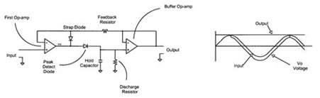diode peak detector patent us20070030033 fast peak detector circuit patents