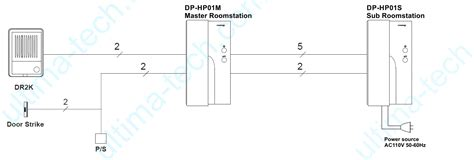 commax dp hp01 wiring diagram 29 wiring diagram images