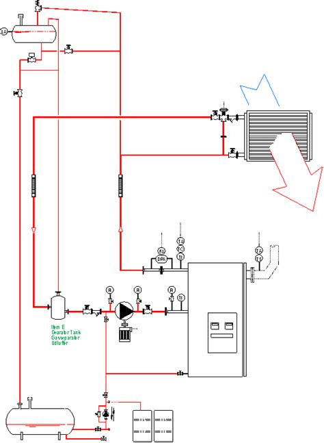 Thermal Fluid Heating System In Customised Design