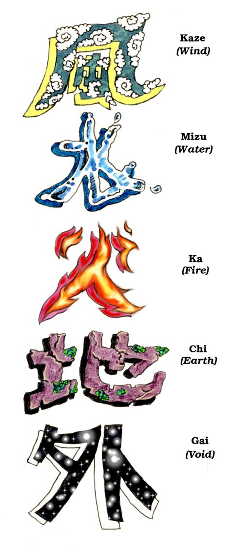 elemental tattoo designs design five elements by kinjouten on deviantart